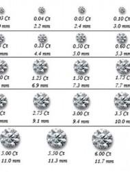 Il peso dei diamanti, i carati